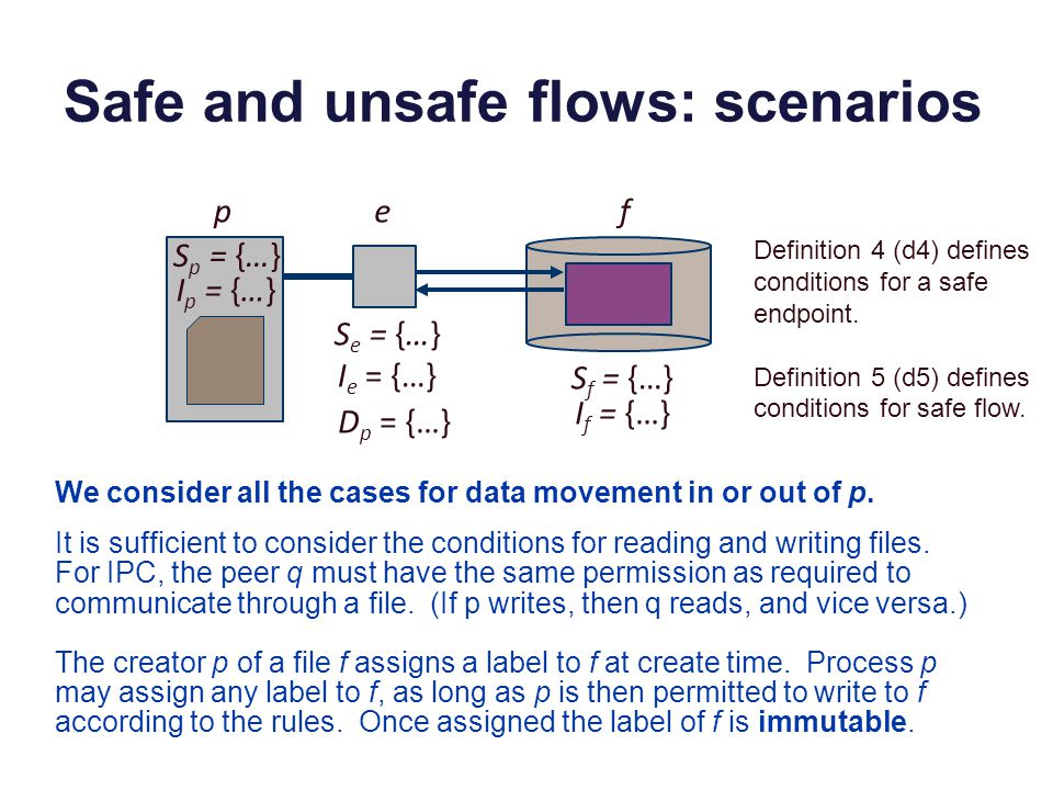 Safe and unsafe flows: scenarios We consider all the cases for data movement in or out of p.
