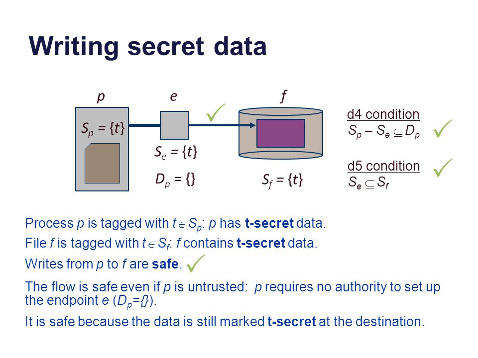 Writing secret data Process p is tagged with t  S p : p has t-secret data.