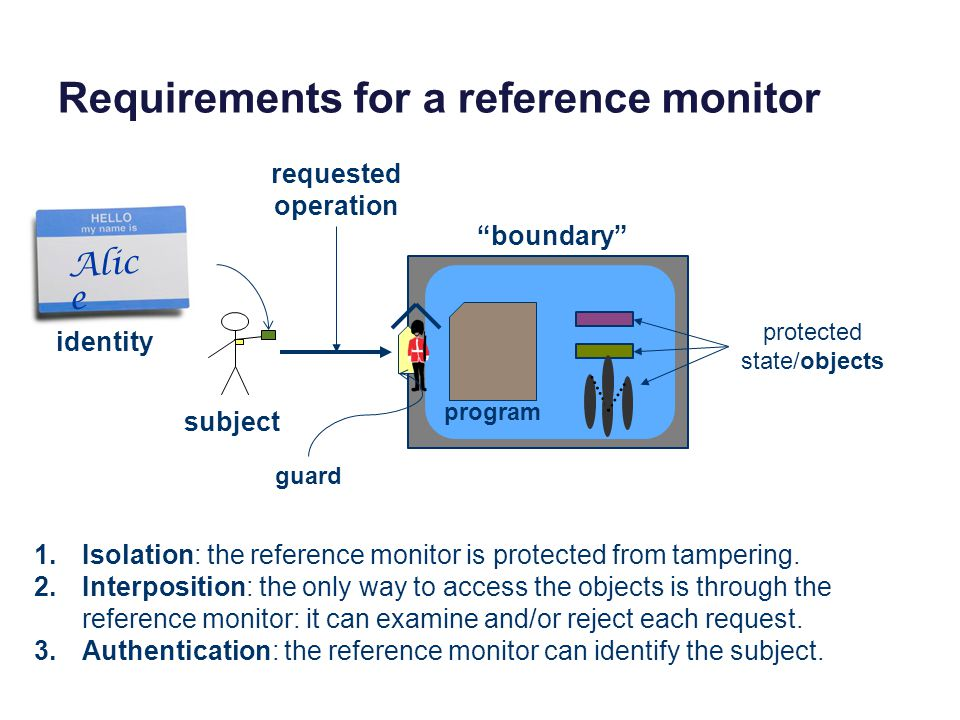 Requirements for a reference monitor 1.Isolation: the reference monitor is protected from tampering.