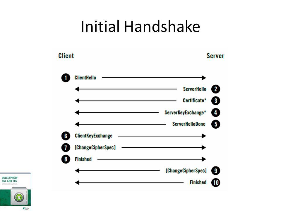 Initial Handshake