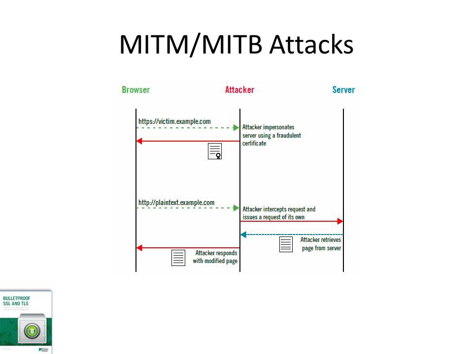 MITM/MITB Attacks