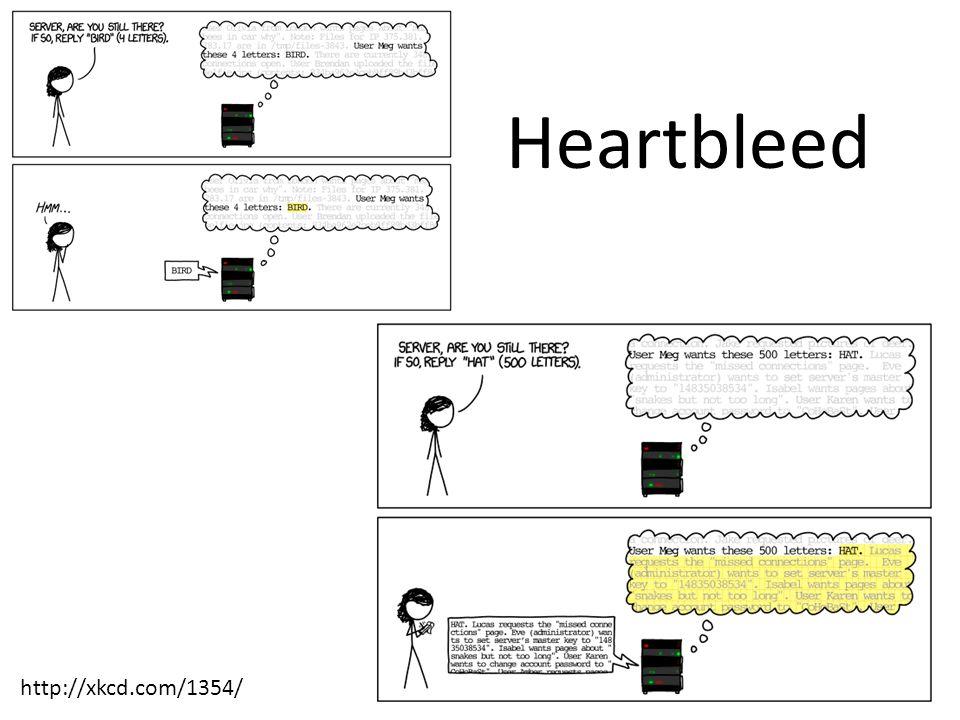 Heartbleed http://xkcd.com/1354/