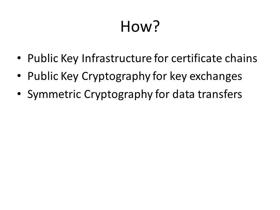 HTTPS Traffic Analysis Source IP Destination IP Server Name (via SNI) Higher-level protocol (via ALPN) Client Certificates (if sent before encryption)