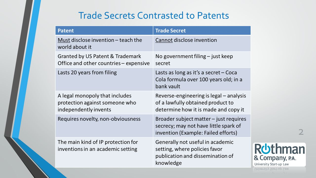 2 Trade Secrets Contrasted to Patents