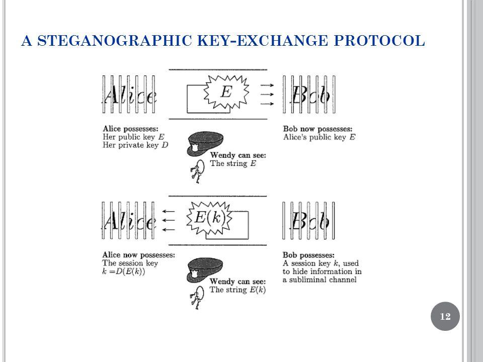 A STEGANOGRAPHIC KEY - EXCHANGE PROTOCOL 12
