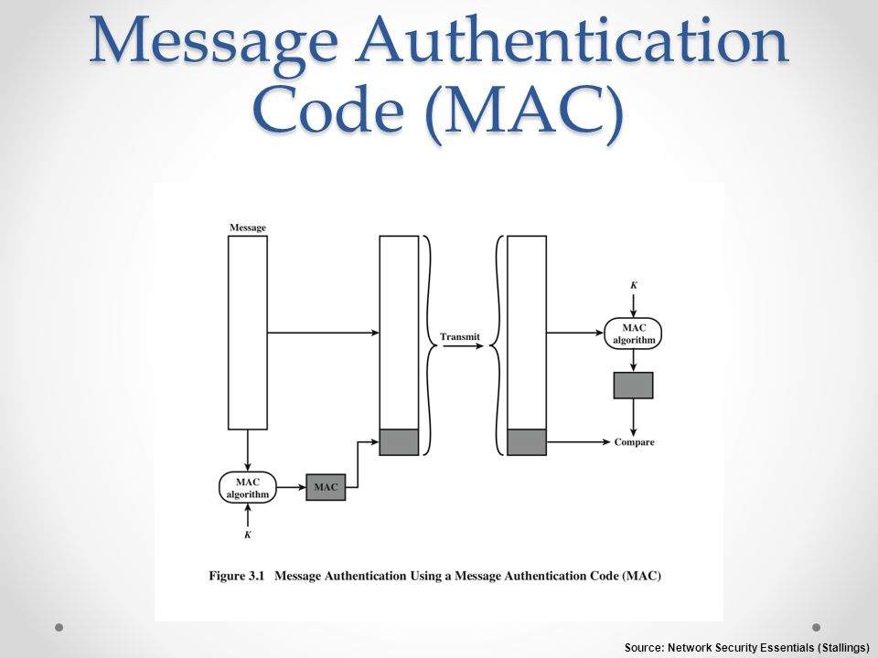 Message Authentication Code (MAC) Source: Network Security Essentials (Stallings)