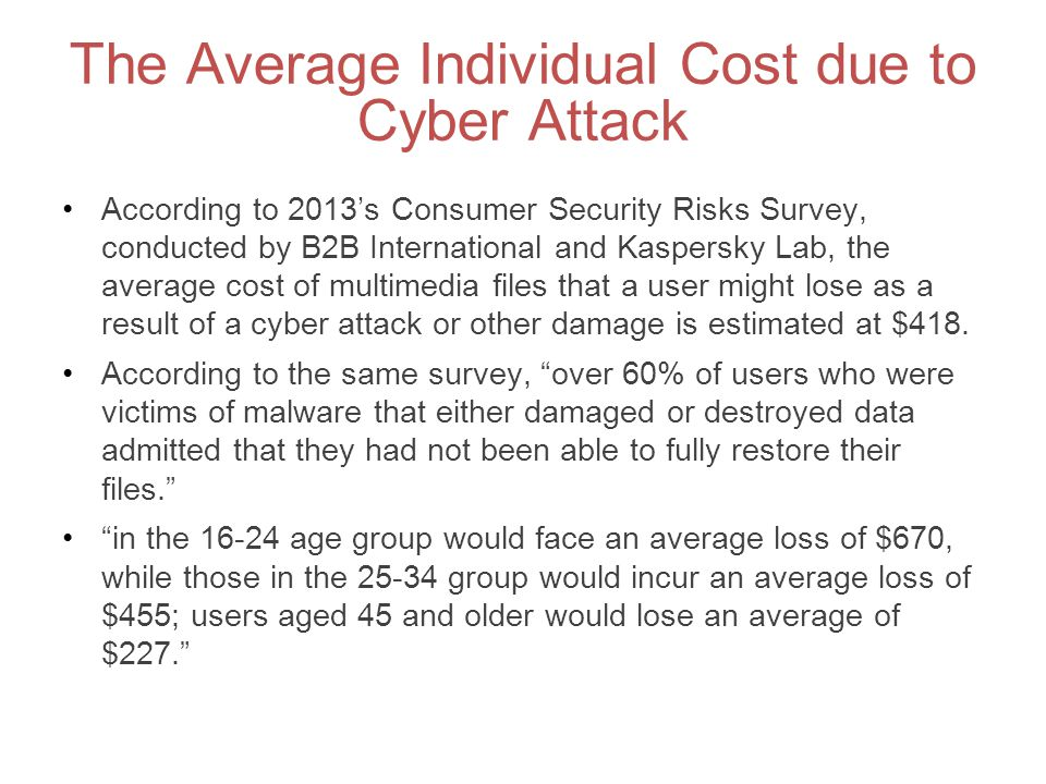 The Average Individual Cost due to Cyber Attack According to 2013's Consumer Security Risks Survey, conducted by B2B International and Kaspersky Lab,