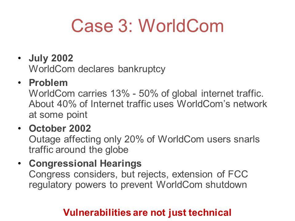 Case 3: WorldCom July 2002 WorldCom declares bankruptcy Problem WorldCom carries 13% - 50% of global internet traffic. About 40% of Internet traffic u