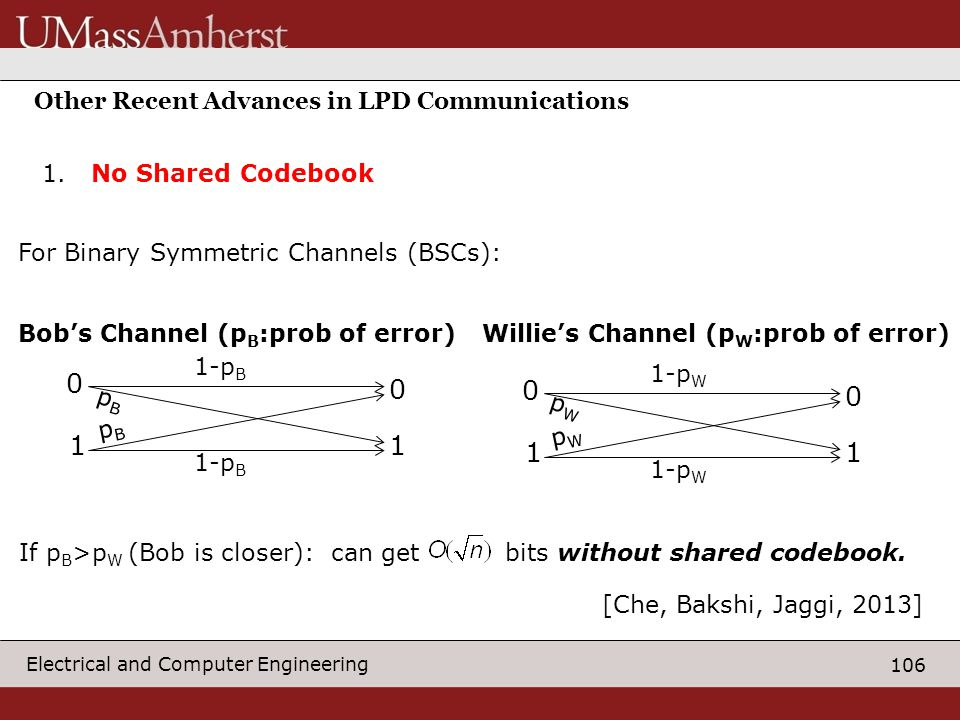 106 Electrical and Computer Engineering Other Recent Advances in LPD Communications For Binary Symmetric Channels (BSCs): 0 0 11 1-p B pBpB pBpB 0 0 11 1-p W pWpW pWpW Bob's Channel (p B :prob of error)Willie's Channel (p W :prob of error) If p B >p W (Bob is closer): can get bits without shared codebook.