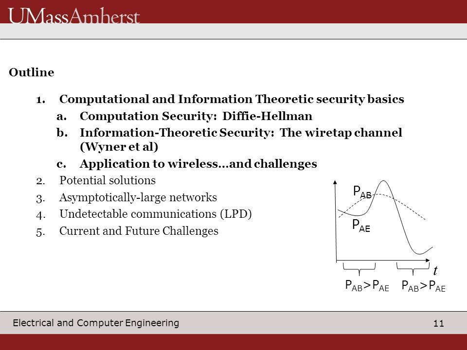 11 Electrical and Computer Engineering Outline 1.Computational and Information Theoretic security basics a.Computation Security: Diffie-Hellman b.Information-Theoretic Security: The wiretap channel (Wyner et al) c.Application to wireless…and challenges 2.Potential solutions 3.Asymptotically-large networks 4.Undetectable communications (LPD) 5.Current and Future Challenges t P AB P AE P AB >P AE