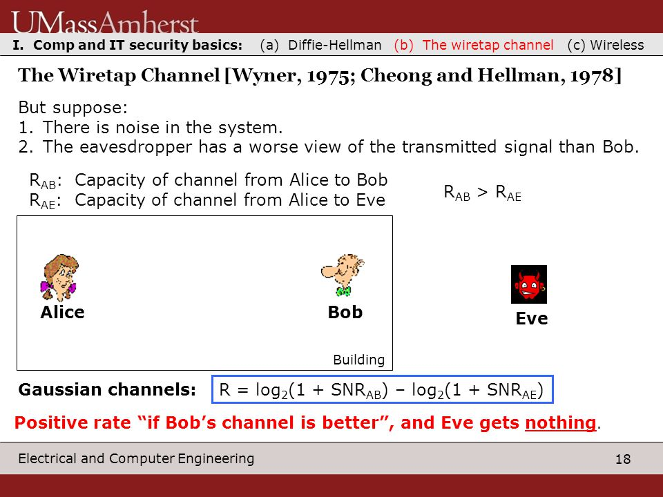 18 Electrical and Computer Engineering The Wiretap Channel [Wyner, 1975; Cheong and Hellman, 1978] But suppose: 1.There is noise in the system.