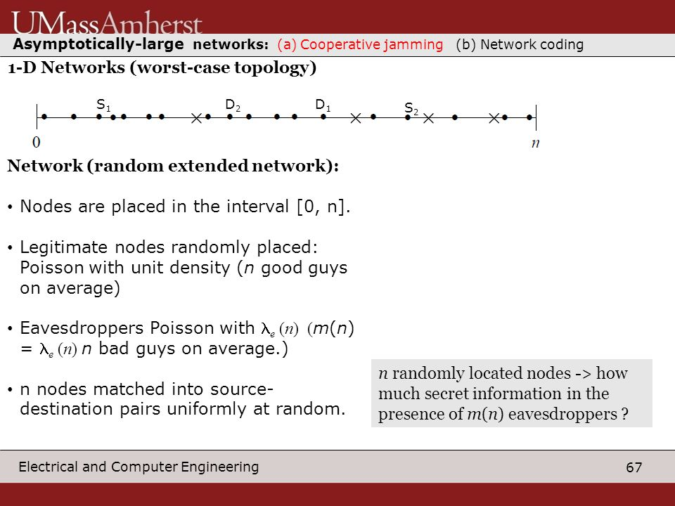 67 Electrical and Computer Engineering Network (random extended network): Nodes are placed in the interval [0, n].