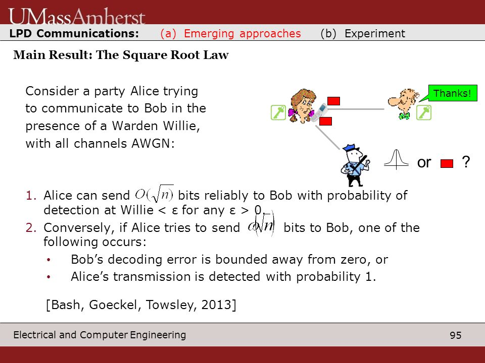 95 Electrical and Computer Engineering Main Result: The Square Root Law Consider a party Alice trying to communicate to Bob in the presence of a Warden Willie, with all channels AWGN: 1.Alice can send bits reliably to Bob with probability of detection at Willie 0.