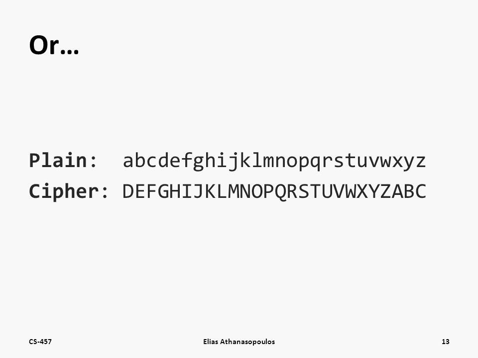 Or… Plain: abcdefghijklmnopqrstuvwxyz Cipher: DEFGHIJKLMNOPQRSTUVWXYZABC CS-457Elias Athanasopoulos13