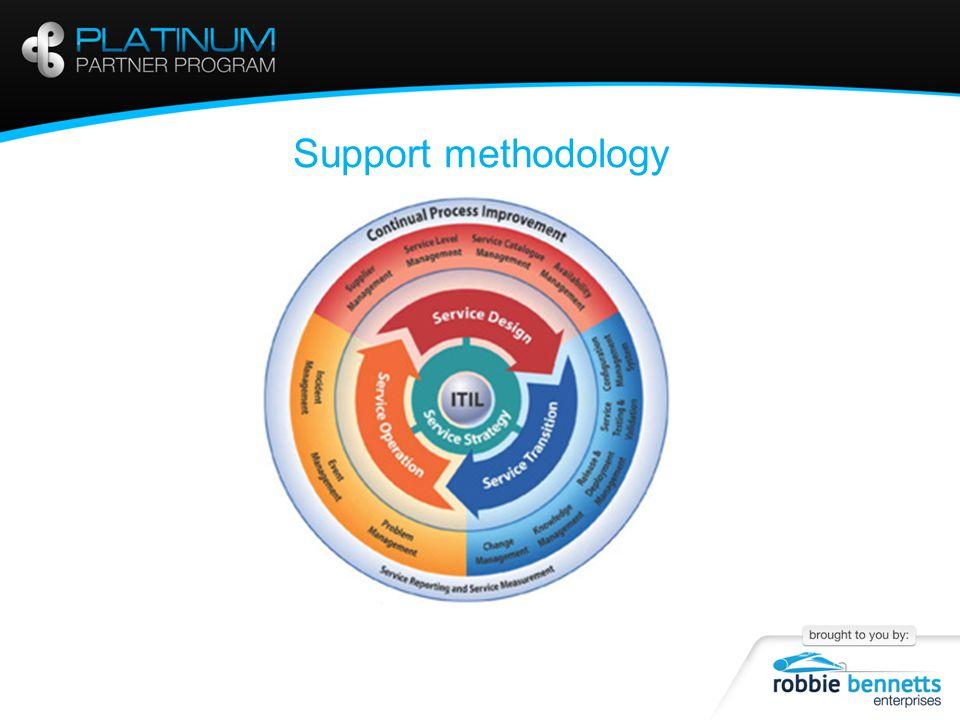 Support methodology