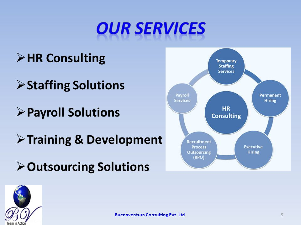  Human Resource Consulting Services  Human Resource Services  Executive Search Engine  Outsourcing of Resources  Employee Related Matters  Fixation of job profiles & KRA's.