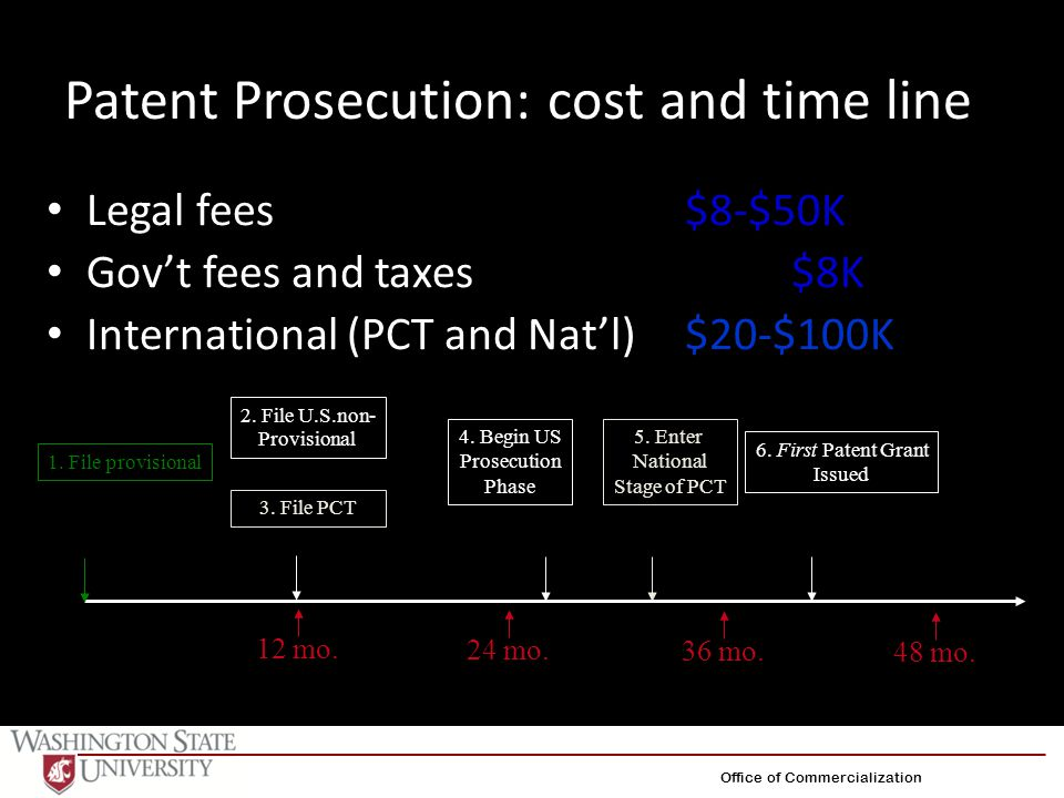 Patent Prosecution: cost and time line Office of Commercialization 1. File provisional 4. Begin US Prosecution Phase 6. First Patent Grant Issued 12 m