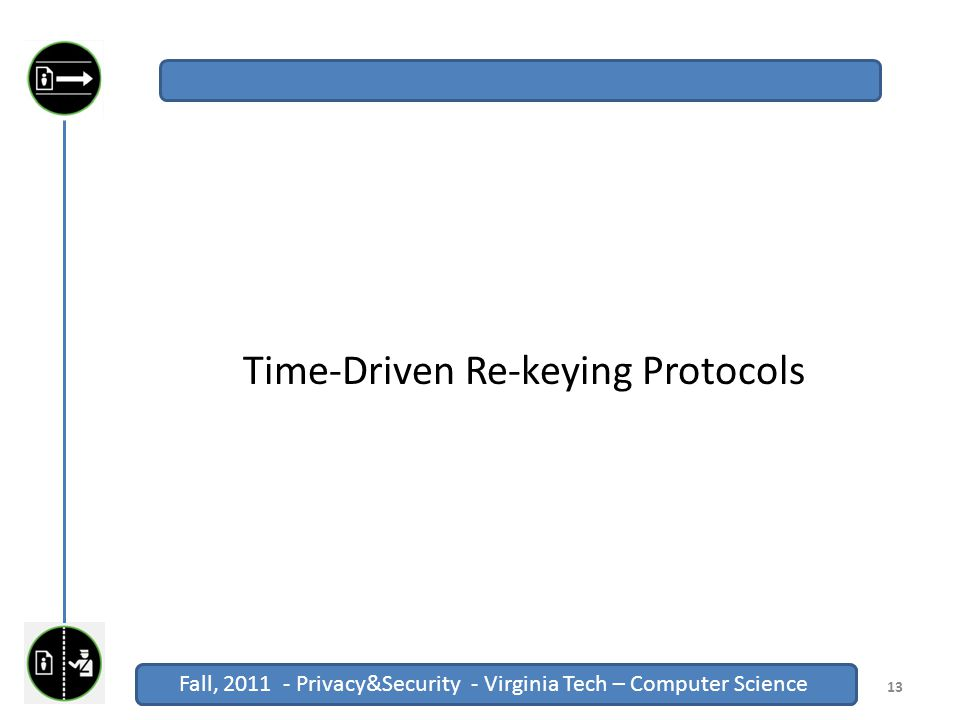 Fall, 2011 - Privacy&Security - Virginia Tech – Computer Science Click to edit Master title style Fall, 2011 - Privacy&Security - Virginia Tech – Computer Science Time-Driven Re-keying Protocols 13