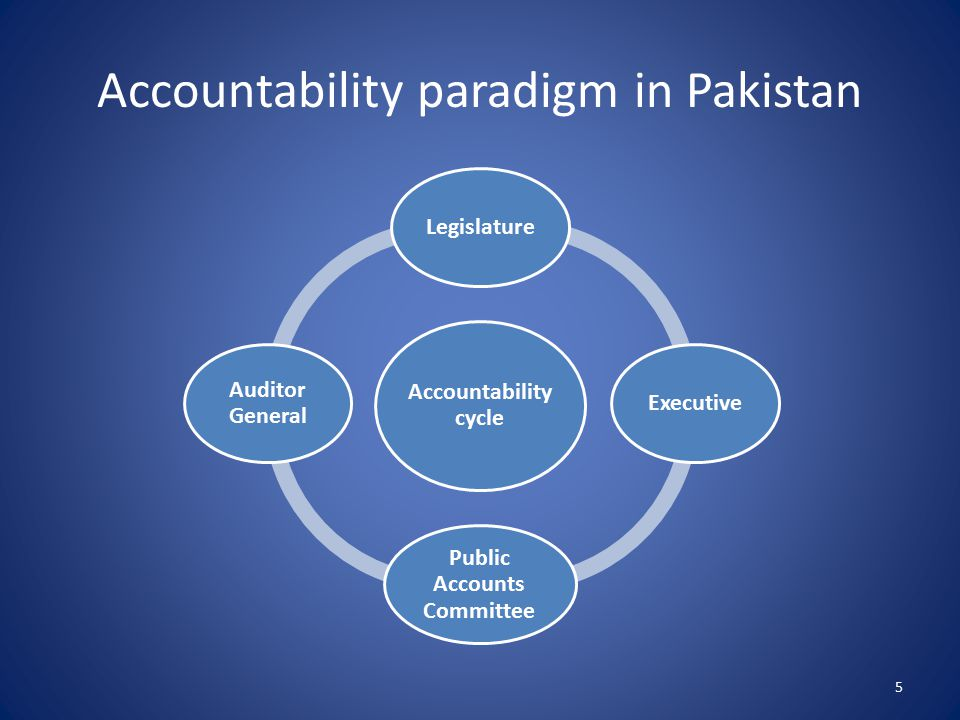 Accountability paradigm in Pakistan Accountability cycle LegislatureExecutive Public Accounts Committee Auditor General 5