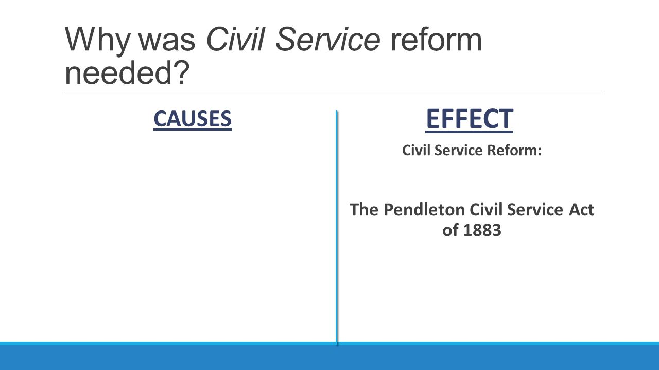 Why was Civil Service reform needed.