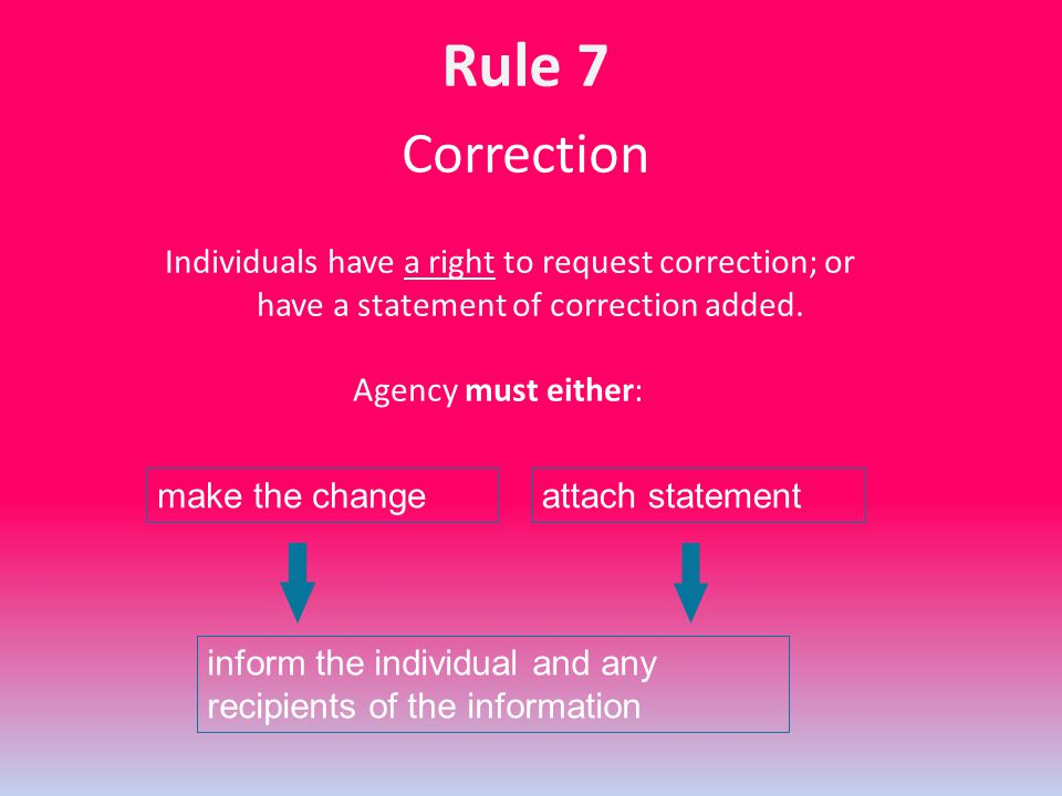 Correction Individuals have a right to request correction; or have a statement of correction added. Agency must either: make the changeattach statemen