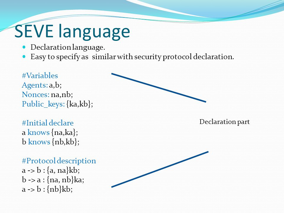 SEVE language Declaration language. Easy to specify as similar with security protocol declaration.