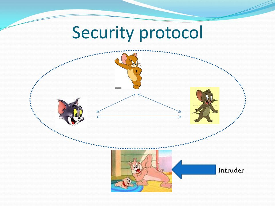 Security protocol Intruder