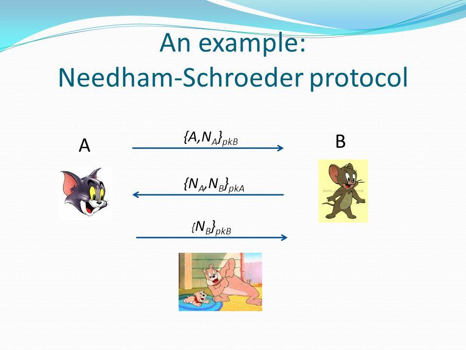 An example: Needham-Schroeder protocol {A,N A } pkB {N A,N B } pkA { N B } pkB A B