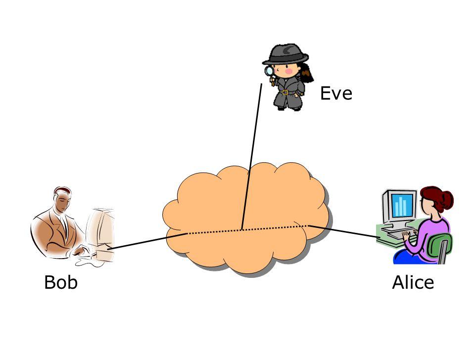6 Bob Alice Eve