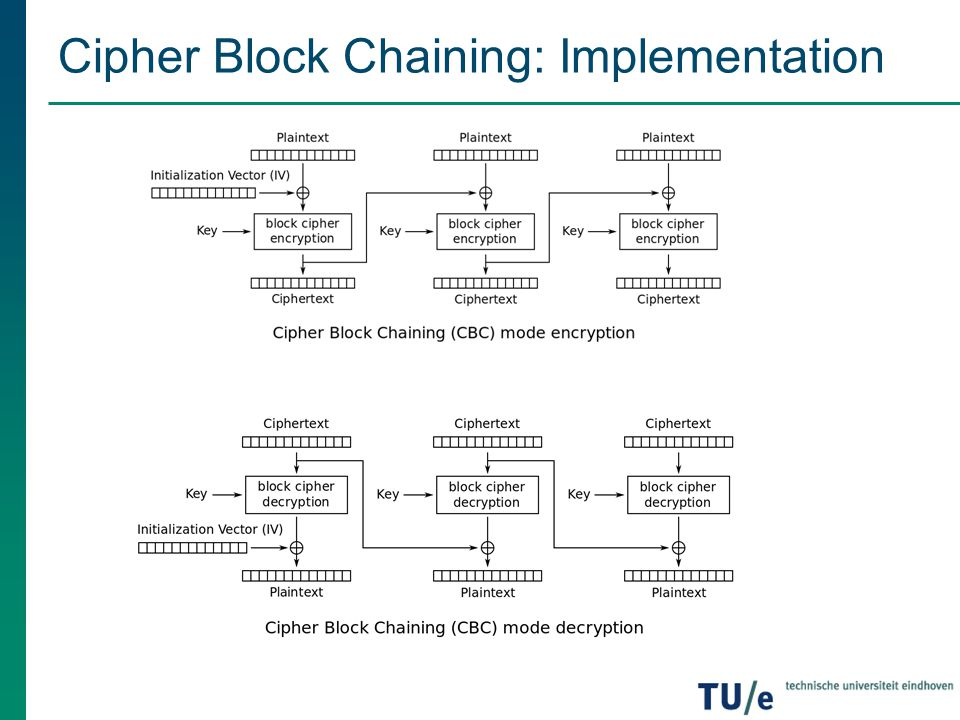 Cipher Block Chaining: Implementation