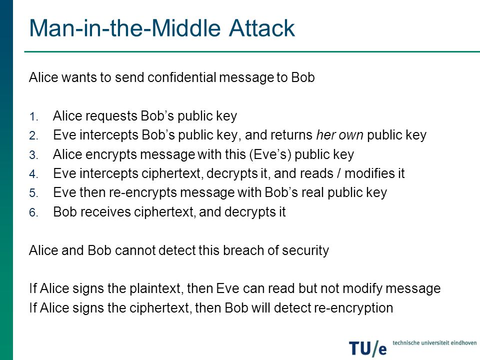 Man-in-the-Middle Attack Alice wants to send confidential message to Bob 1. Alice requests Bob's public key 2. Eve intercepts Bob's public key, and re