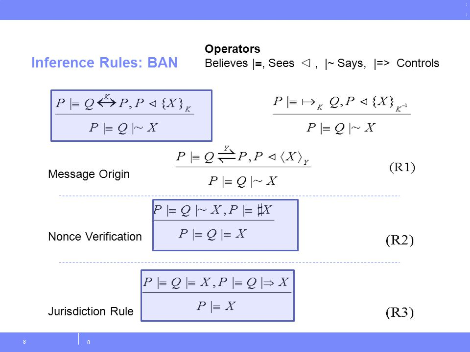 © Copyright IBM Corporation 2011 New Inference Rules 9 9  Rules to associate actions with users.