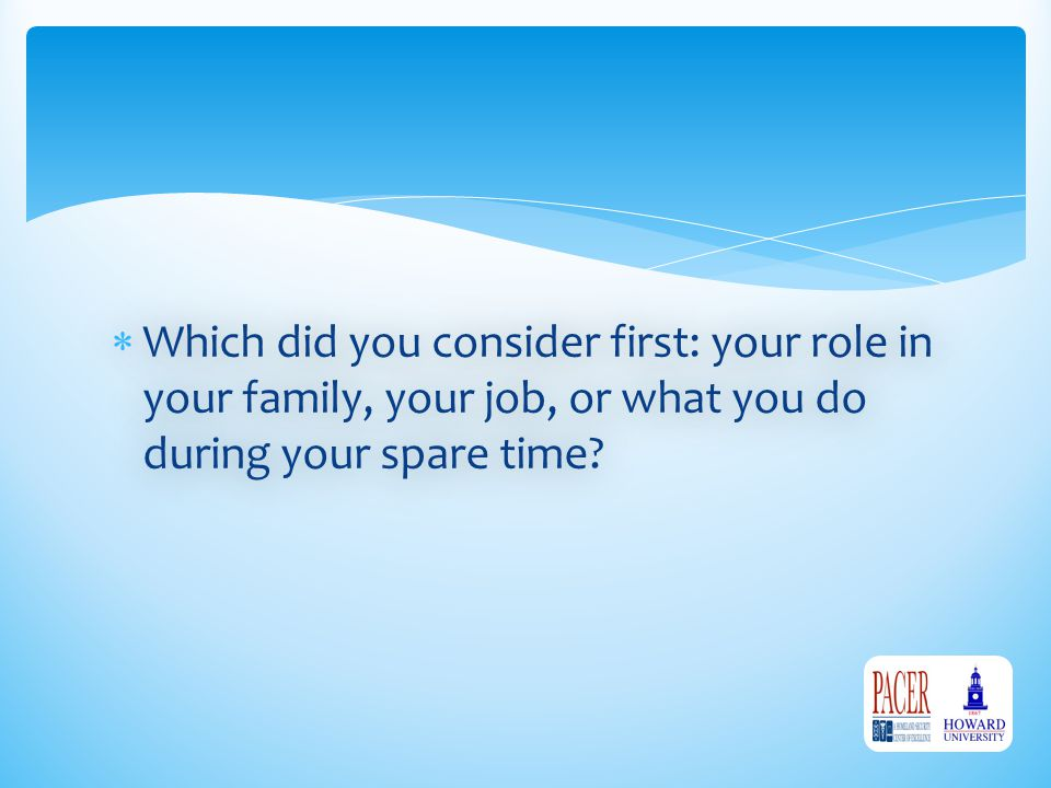  Which did you consider first: your role in your family, your job, or what you do during your spare time?