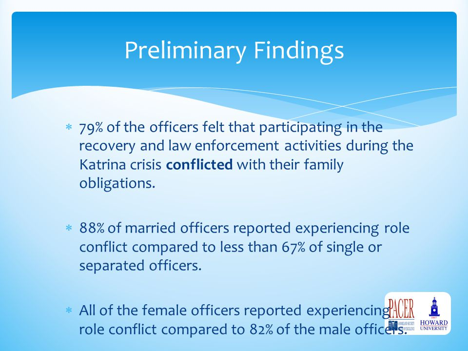  79% of the officers felt that participating in the recovery and law enforcement activities during the Katrina crisis conflicted with their family ob