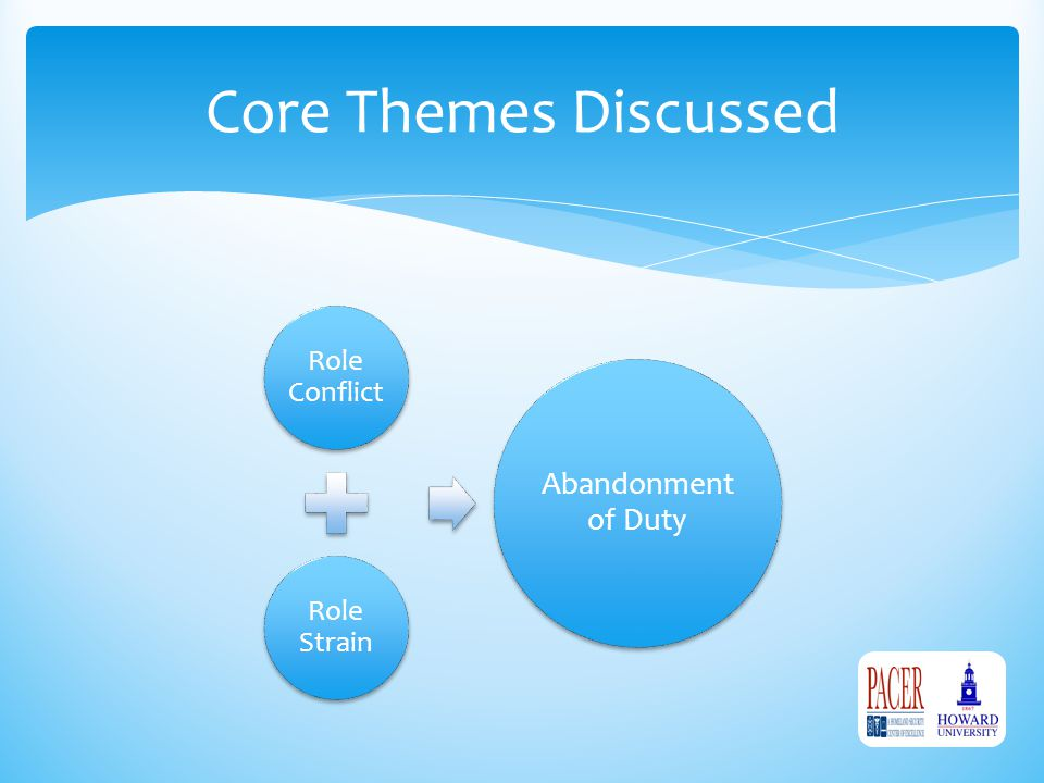 Role Conflict Role Strain Abandonment of Duty Core Themes Discussed