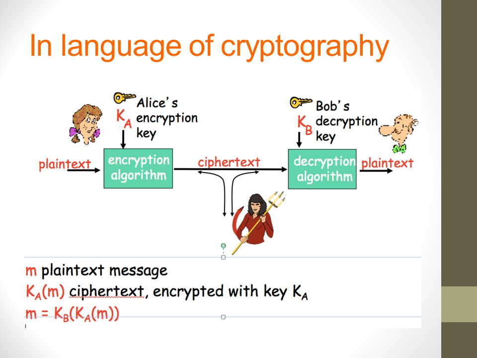 In language of cryptography