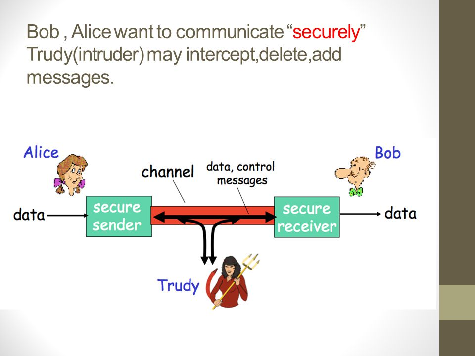 Secrecy and Authentication If one needs confidentiality as well as authentication, then Alice first signs the plaintext X using her private key to obtain X′ = KRa(X).