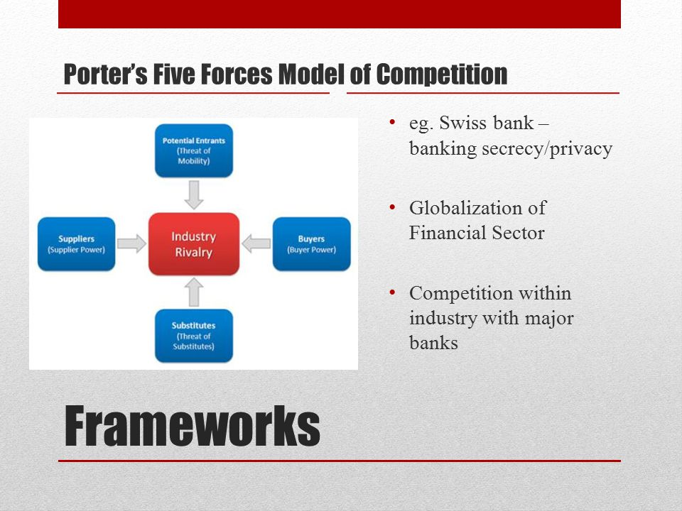 Frameworks Porter's Five Forces Model of Competition eg. Swiss bank – banking secrecy/privacy Globalization of Financial Sector Competition within ind