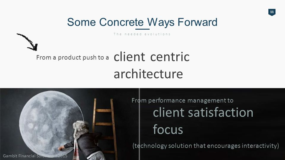 11 Some Concrete Ways Forward The needed evolutions Gambit Financial Solutions - 2015 From a product push to a client centric architecture From performance management to client satisfaction focus (technology solution that encourages interactivity)