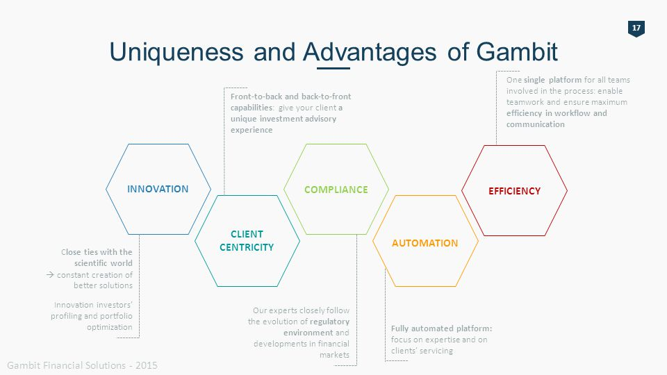 17 Uniqueness and Advantages of Gambit One single platform for all teams involved in the process: enable teamwork and ensure maximum efficiency in workflow and communication CLIENT CENTRICITY Close ties with the scientific world  constant creation of better solutions Innovation investors' profiling and portfolio optimization Front-to-back and back-to-front capabilities: give your client a unique investment advisory experience Our experts closely follow the evolution of regulatory environment and developments in financial markets Fully automated platform: focus on expertise and on clients' servicing EFFICIENCY AUTOMATION COMPLIANCE INNOVATION Gambit Financial Solutions - 2015