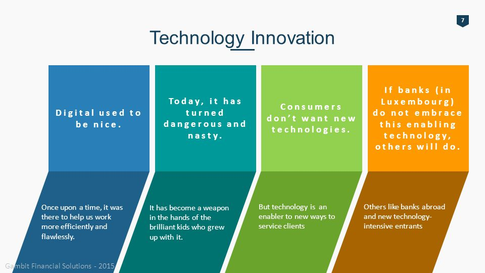 Consumers don't want new technologies.