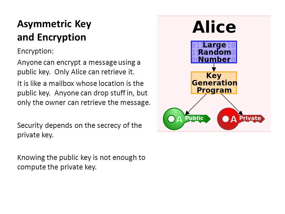 Asymmetric Key and Encryption Encryption: Anyone can encrypt a message using a public key.