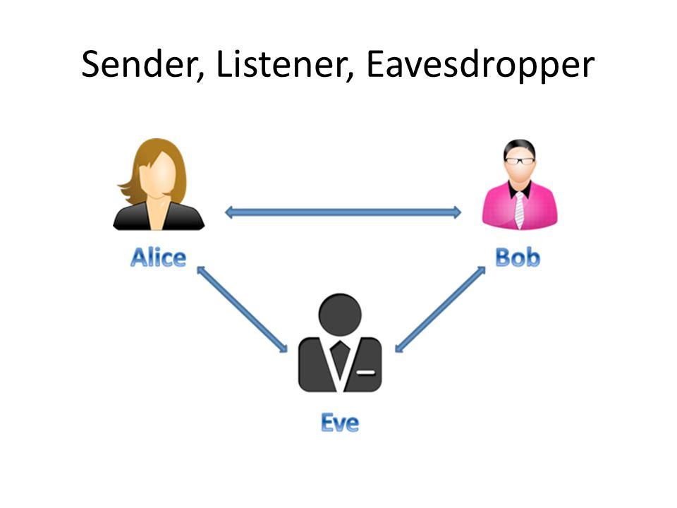 Sender, Listener, Eavesdropper
