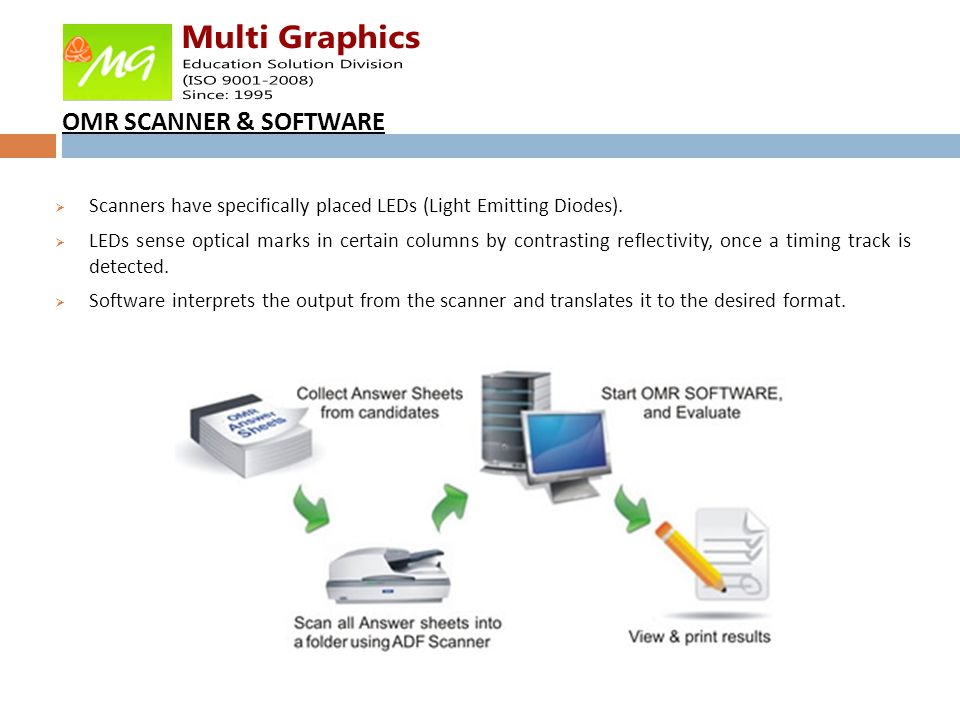 OMR SCANNER & SOFTWARE  Scanners have specifically placed LEDs (Light Emitting Diodes).
