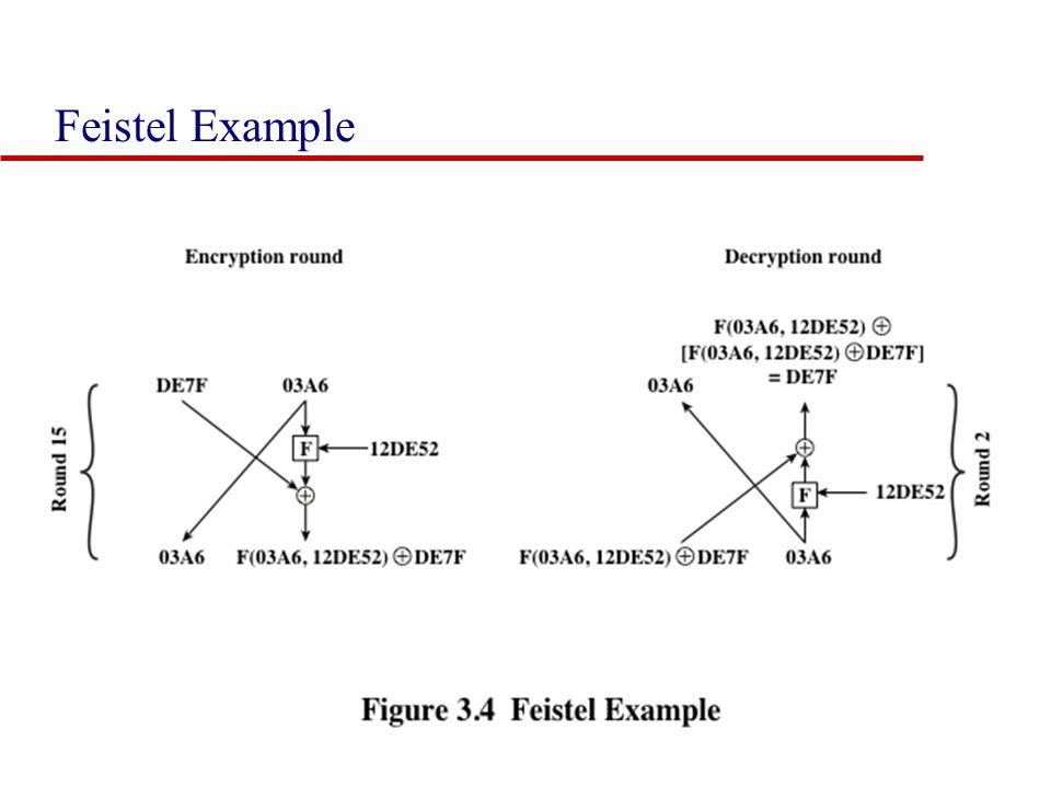 Feistel Example