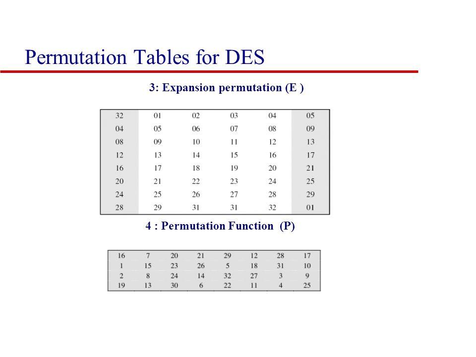 3: Expansion permutation (E ) 4 : Permutation Function (P) Permutation Tables for DES