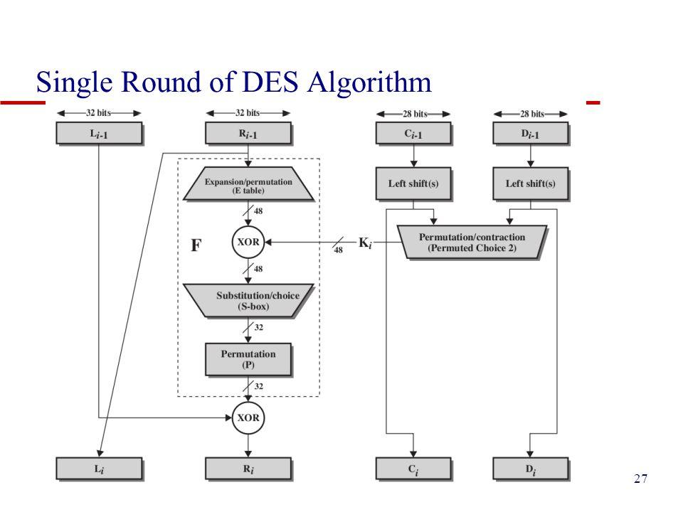 Single Round of DES Algorithm 27