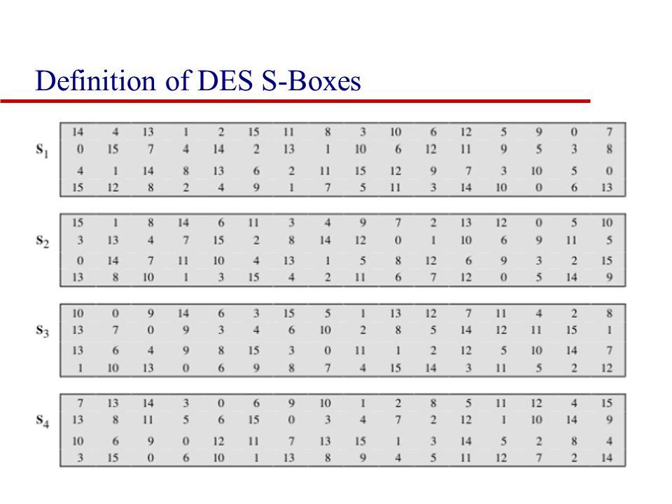 Definition of DES S-Boxes