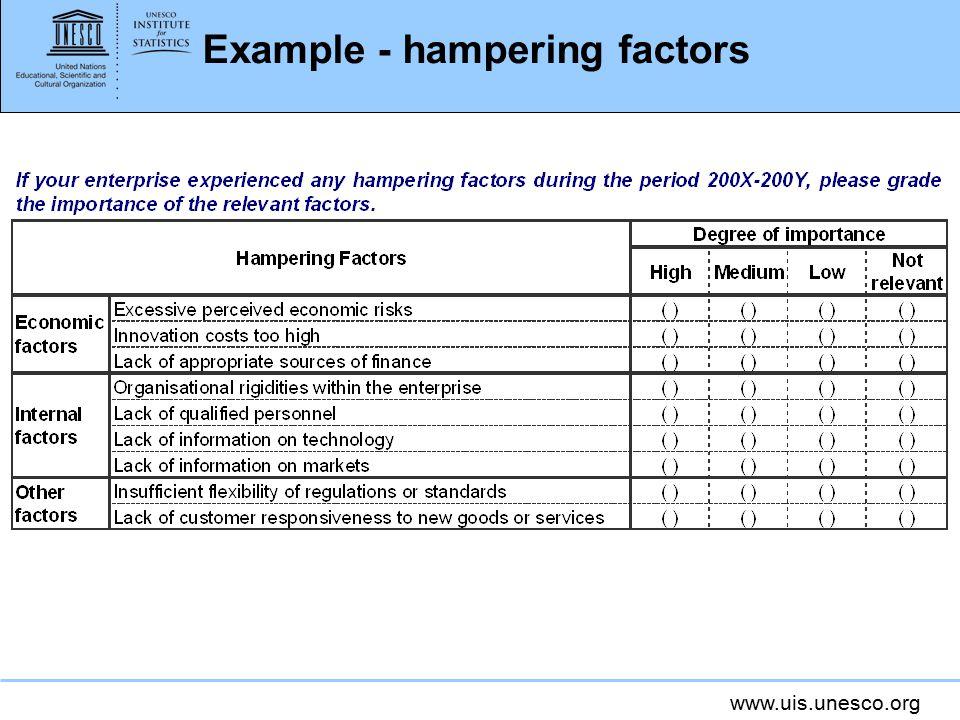 www.uis.unesco.org Example - hampering factors