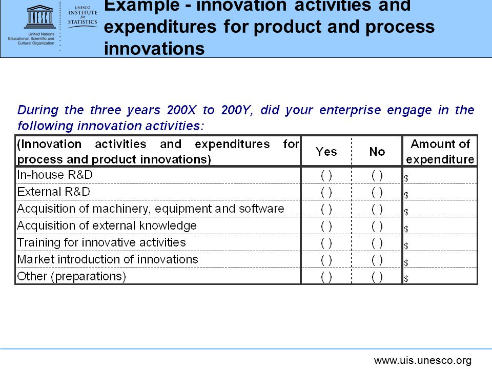 www.uis.unesco.org Classifying firms by degree of innovativeness  Innovative firm: Implemented an innovation; Not necessarily a commercial success; Innovators;  Innovation-active firm: Had innovation activities, including ongoing or abandoned; Regardless of implementation;  Potentially innovative firm: Innovation efforts but no achieved results; Key element for innovation policy; (Annex).